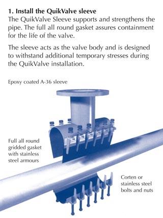 quick valve 1