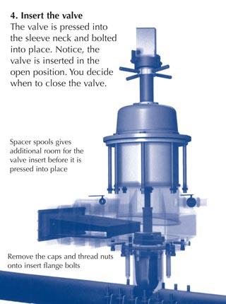 quick valve 4